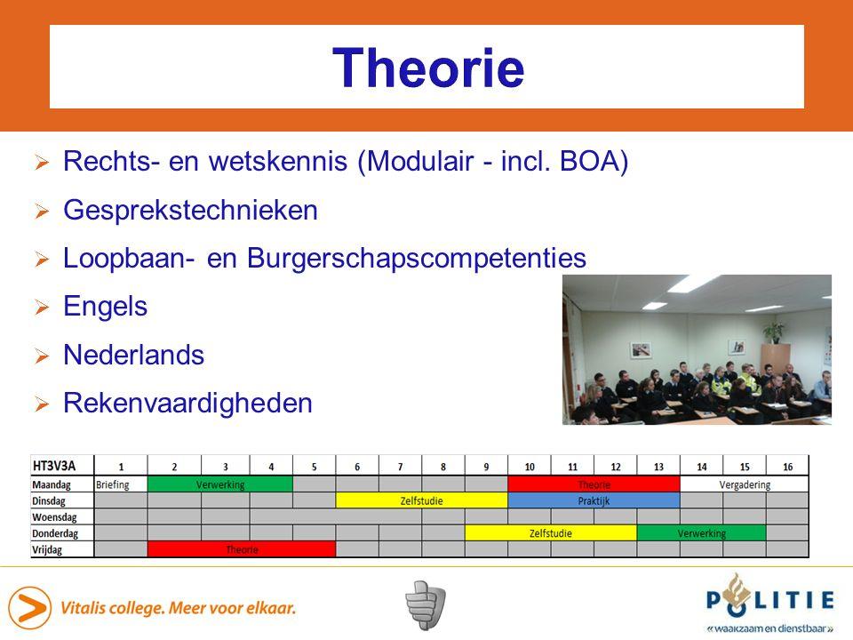 Theorie Rechts- en wetskennis (Modulair - incl. BOA)