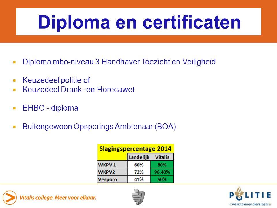 Diploma en certificaten