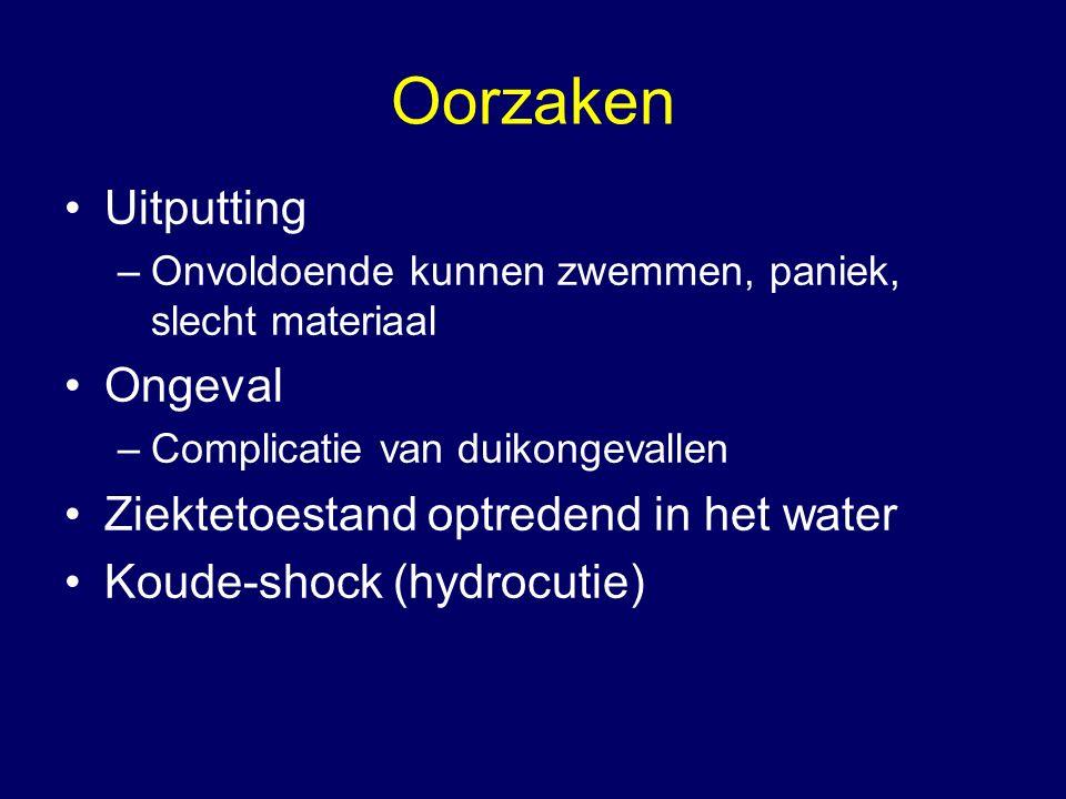 Oorzaken Uitputting Ongeval Ziektetoestand optredend in het water