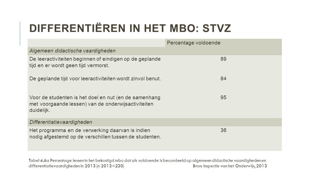 differentiËren in het MBO: stvz