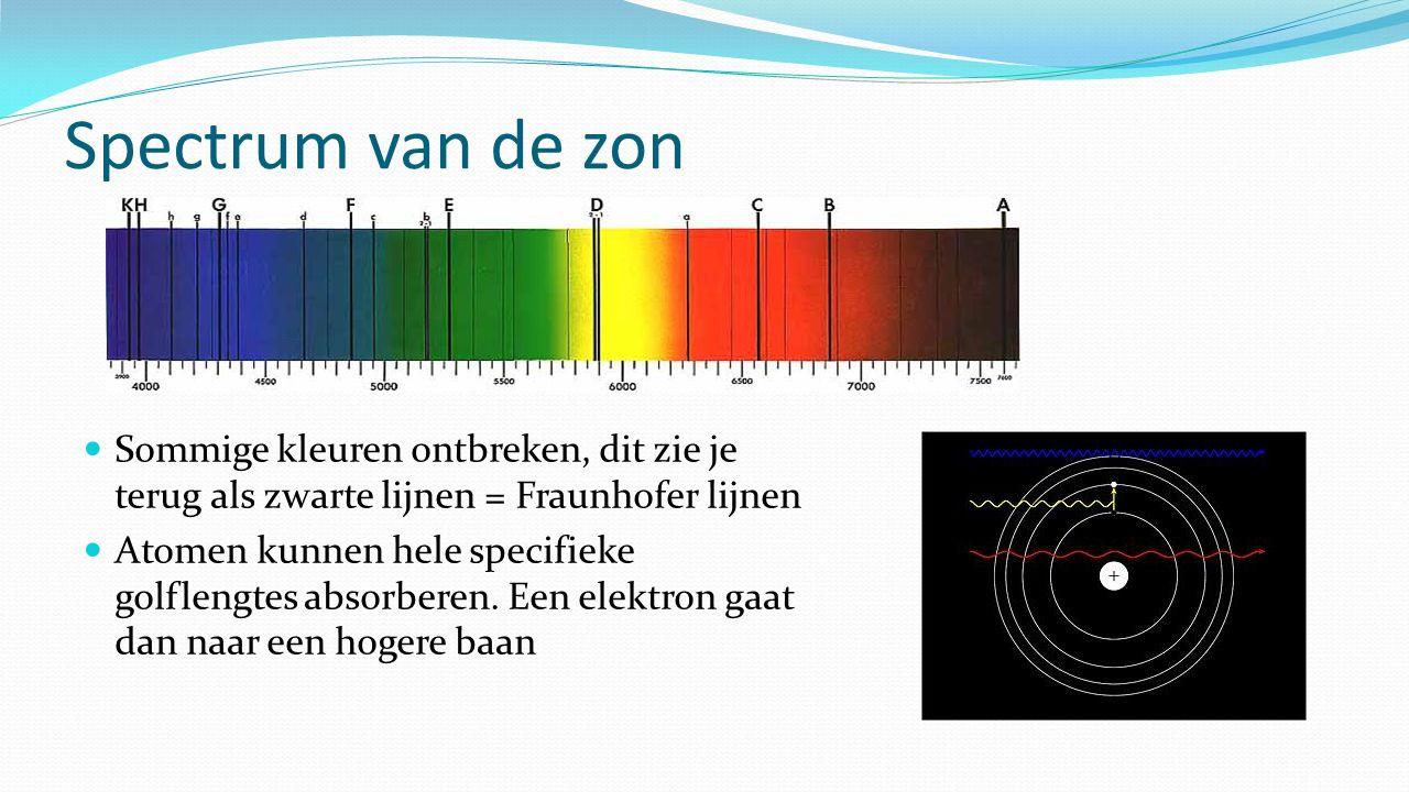 Spectrum van de zon Sommige kleuren ontbreken, dit zie je terug als zwarte lijnen = Fraunhofer lijnen.