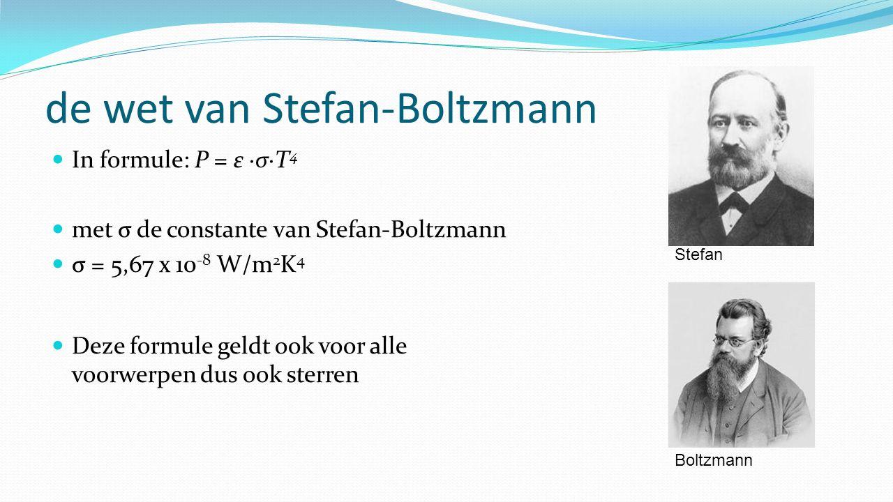de wet van Stefan-Boltzmann