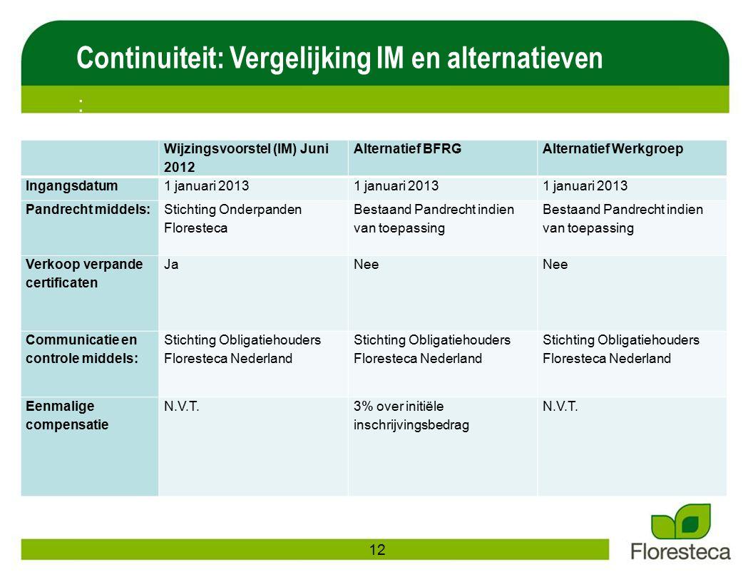 Continuiteit: Vergelijking IM en alternatieven