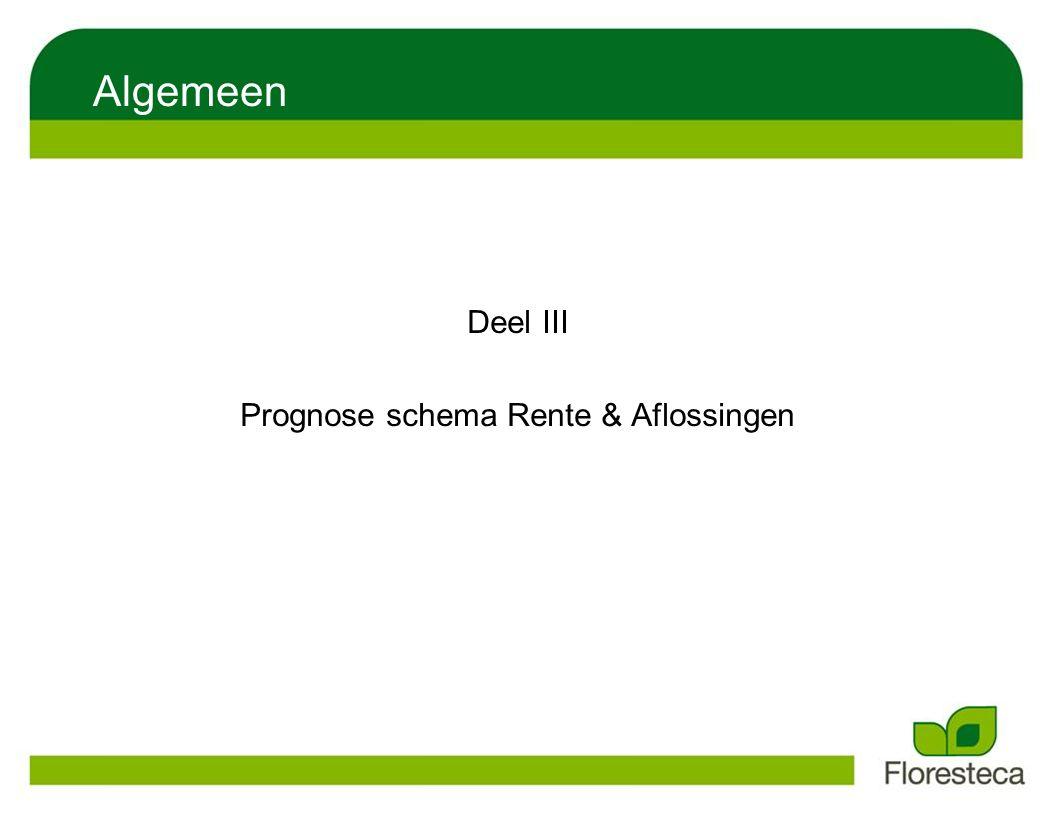 Prognose schema Rente & Aflossingen