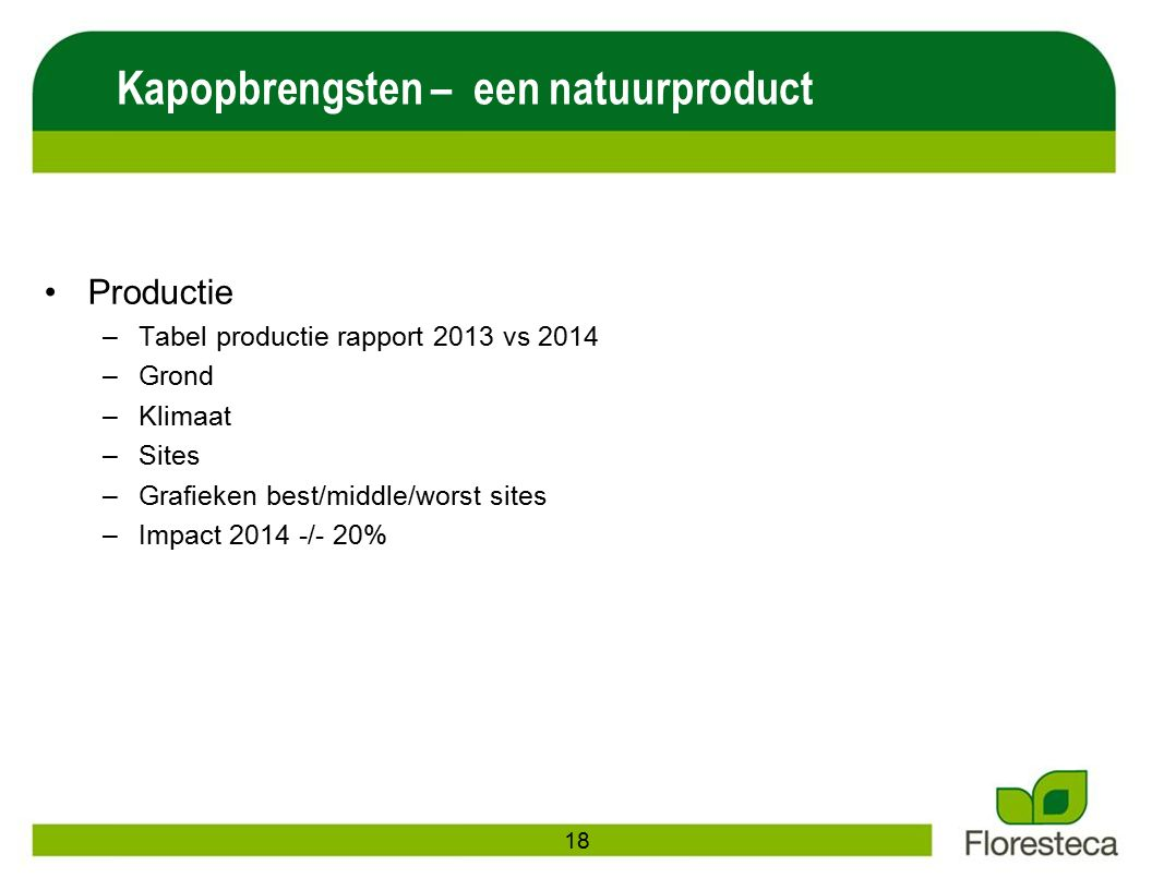 Kapopbrengsten – een natuurproduct