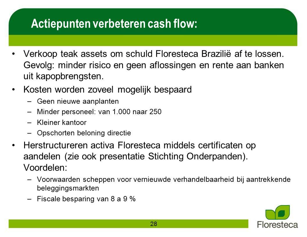 Actiepunten verbeteren cash flow: