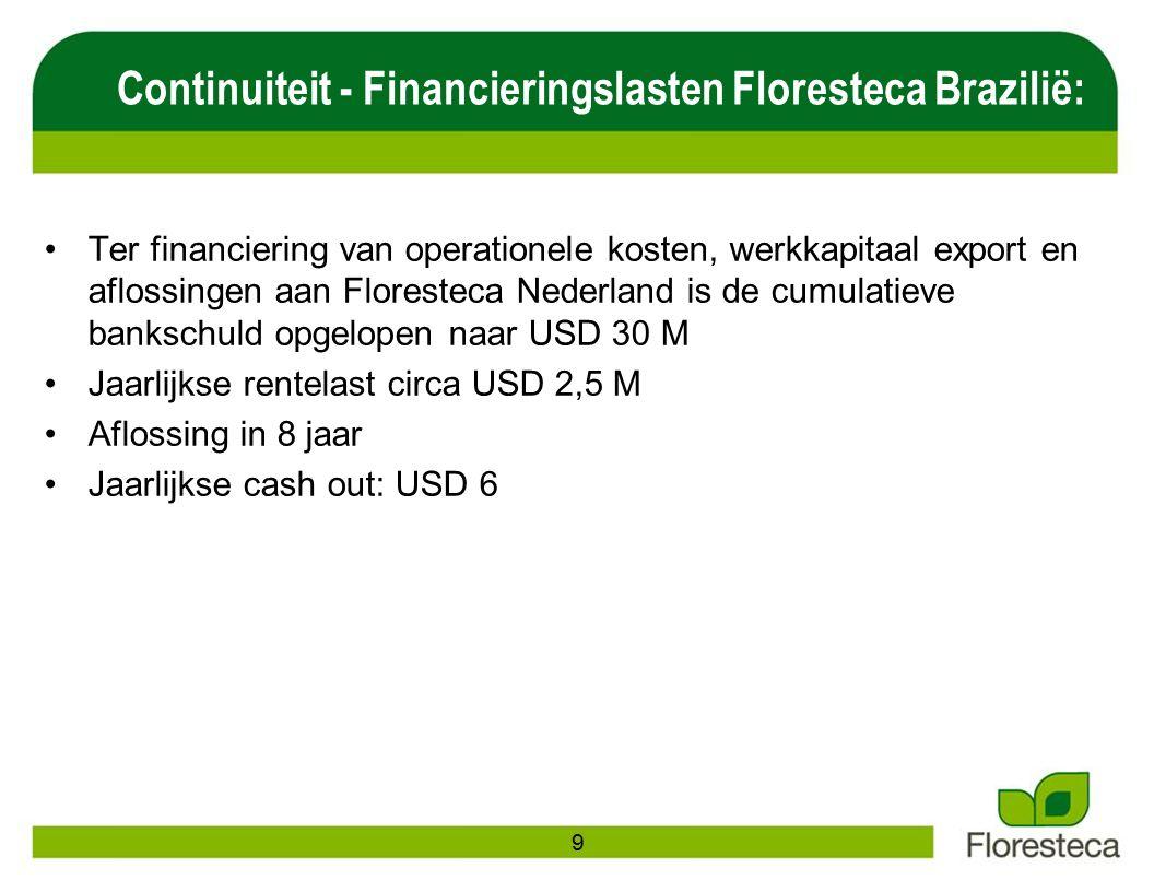 Continuiteit - Financieringslasten Floresteca Brazilië: