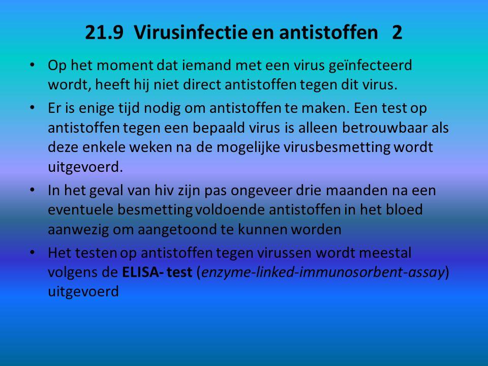 21.9 Virusinfectie en antistoffen 2