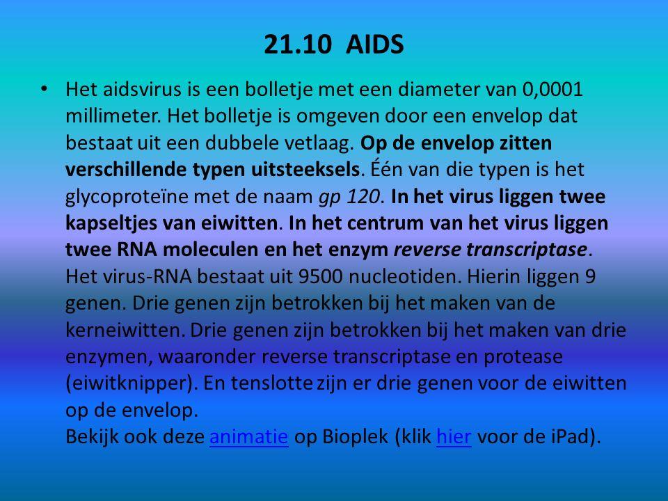 21.10 AIDS