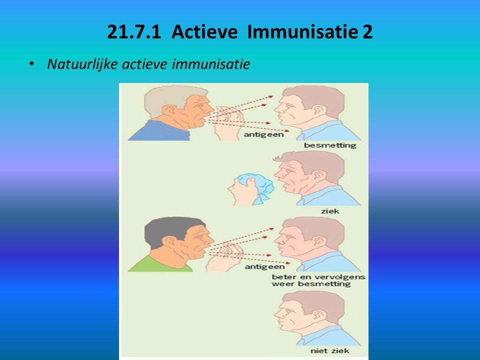 21.7.1 Actieve Immunisatie 2 Natuurlijke actieve immunisatie