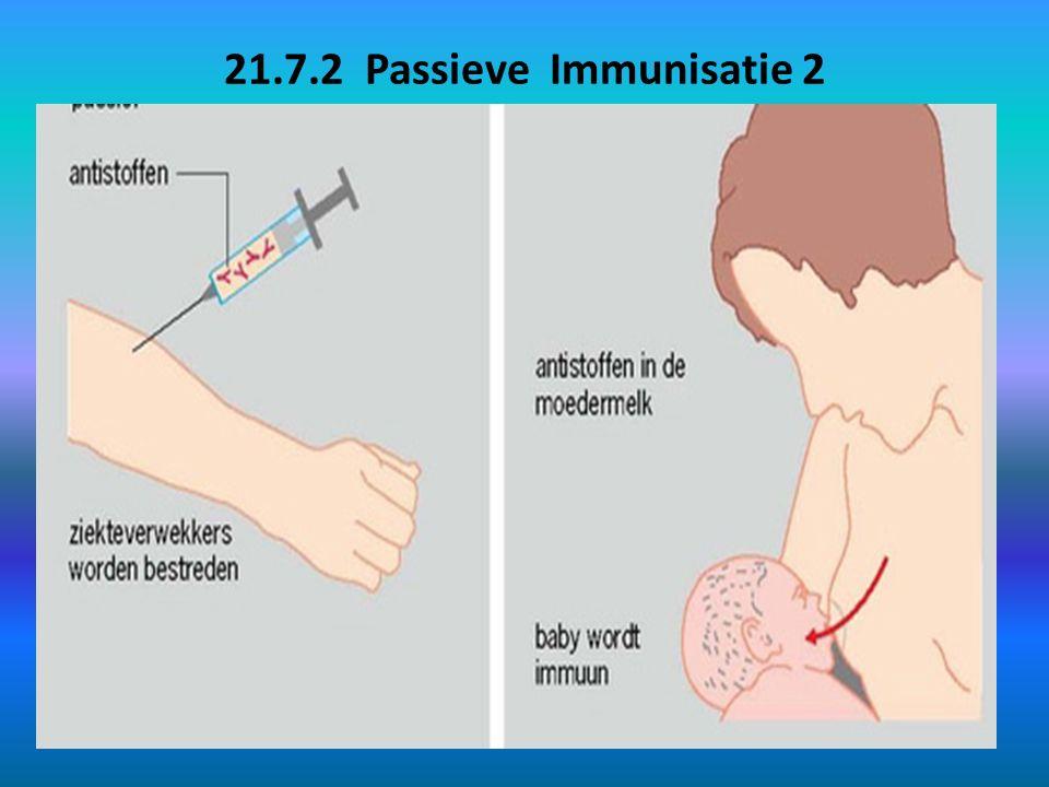 21.7.2 Passieve Immunisatie 2 Natuurlijke passieve immunisatie: voorbeeld.