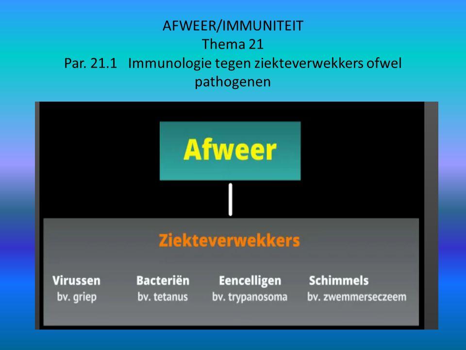 AFWEER/IMMUNITEIT Thema 21 Par. 21