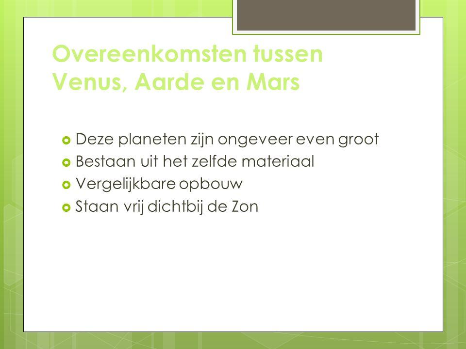 Overeenkomsten tussen Venus, Aarde en Mars