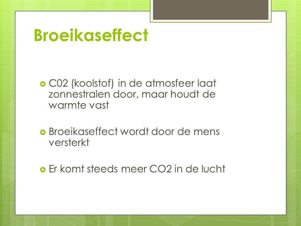 Broeikaseffect C02 (koolstof) in de atmosfeer laat zonnestralen door, maar houdt de warmte vast. Broeikaseffect wordt door de mens versterkt.
