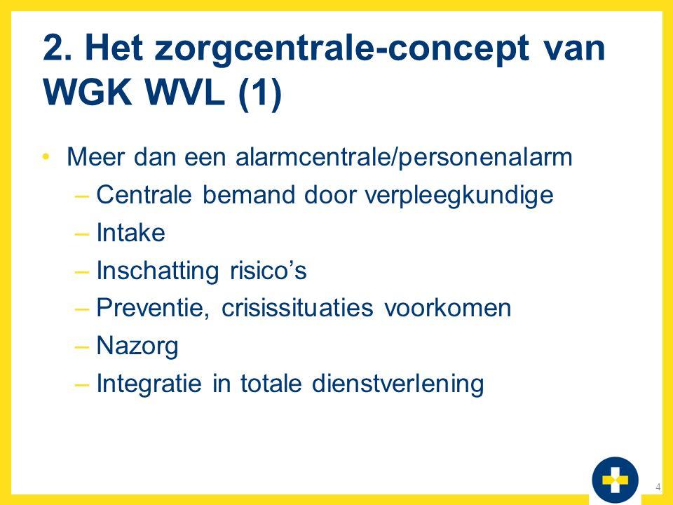 2. Het zorgcentrale-concept van WGK WVL (1)