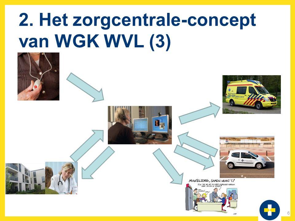 2. Het zorgcentrale-concept van WGK WVL (3)