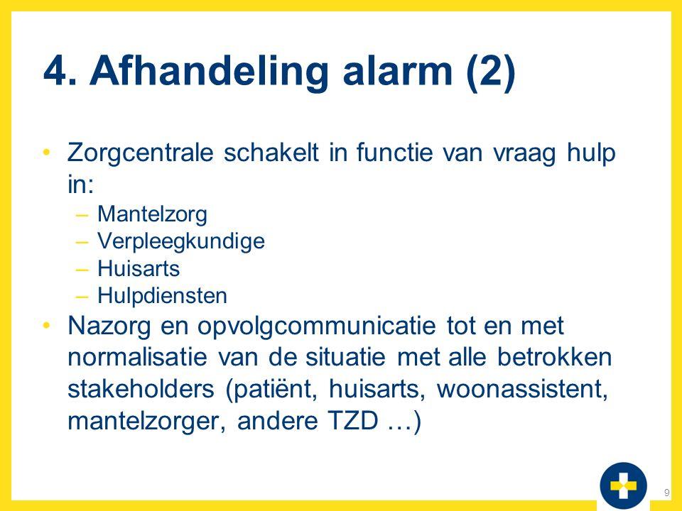 4. Afhandeling alarm (2) Zorgcentrale schakelt in functie van vraag hulp in: Mantelzorg. Verpleegkundige.