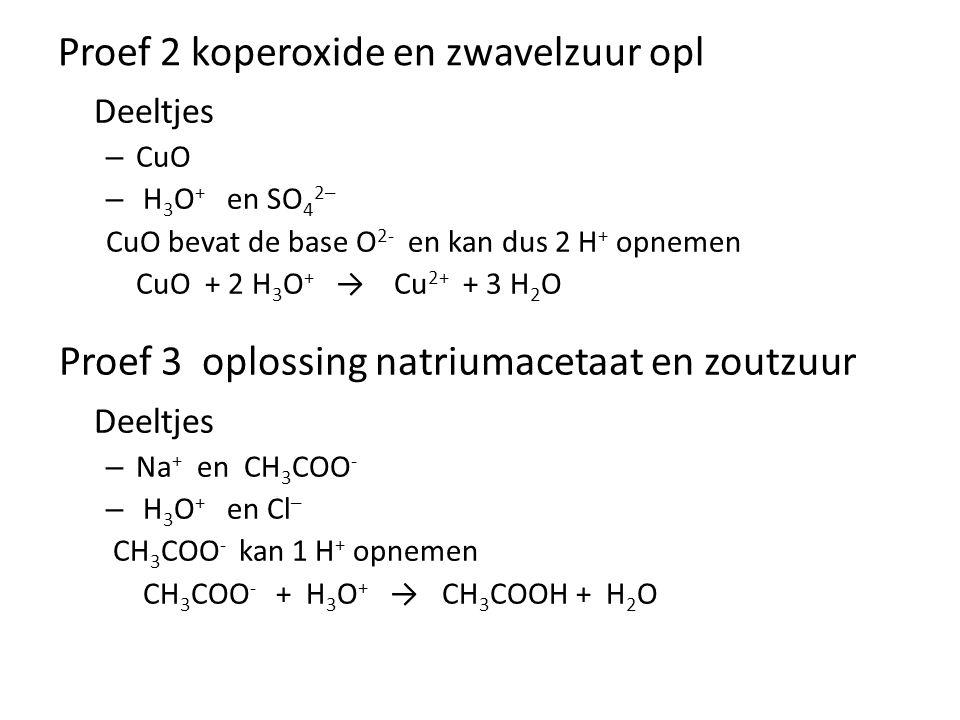 Proef 2 koperoxide en zwavelzuur opl