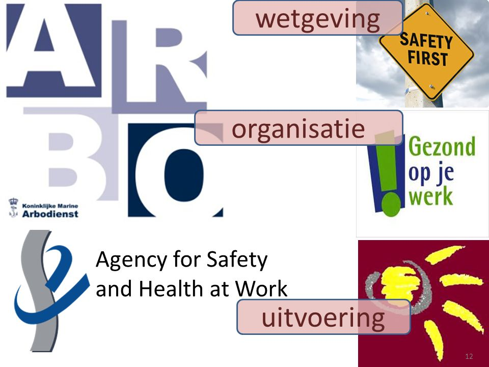wetgeving organisatie Agency for Safety and Health at Work uitvoering