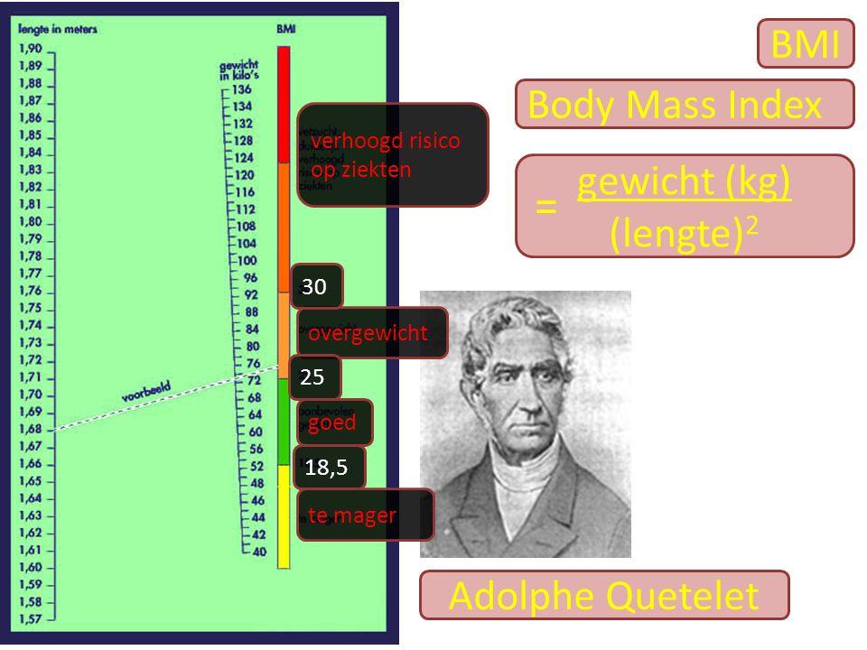 = BMI Body Mass Index gewicht (kg) (lengte)2 Adolphe Quetelet
