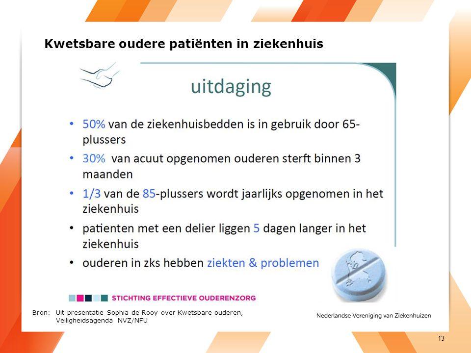 Kwetsbare oudere patiënten in ziekenhuis