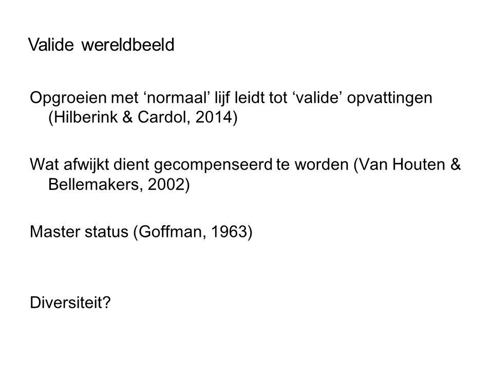 Valide wereldbeeld Opgroeien met 'normaal' lijf leidt tot 'valide' opvattingen (Hilberink & Cardol, 2014)