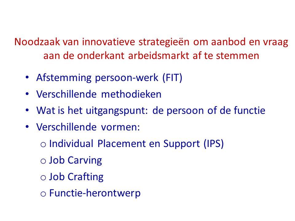 Noodzaak van innovatieve strategieën om aanbod en vraag aan de onderkant arbeidsmarkt af te stemmen