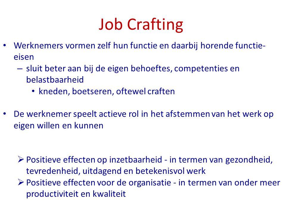 Job Crafting Werknemers vormen zelf hun functie en daarbij horende functie-eisen.
