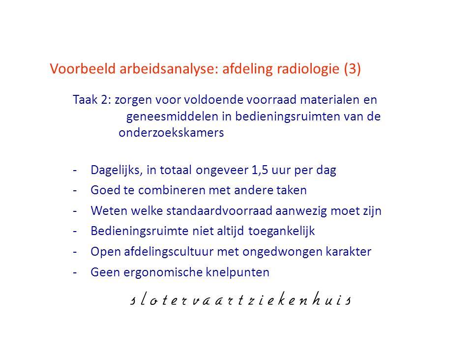 Voorbeeld arbeidsanalyse: afdeling radiologie (3)
