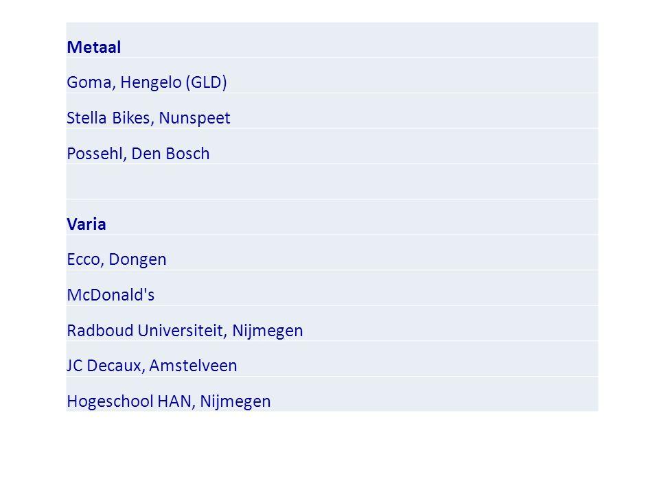 Metaal Goma, Hengelo (GLD) Stella Bikes, Nunspeet. Possehl, Den Bosch. Varia. Ecco, Dongen. McDonald s.