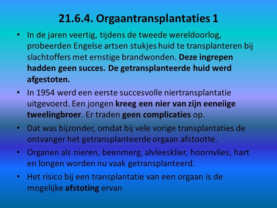 21.6.4. Orgaantransplantaties 1