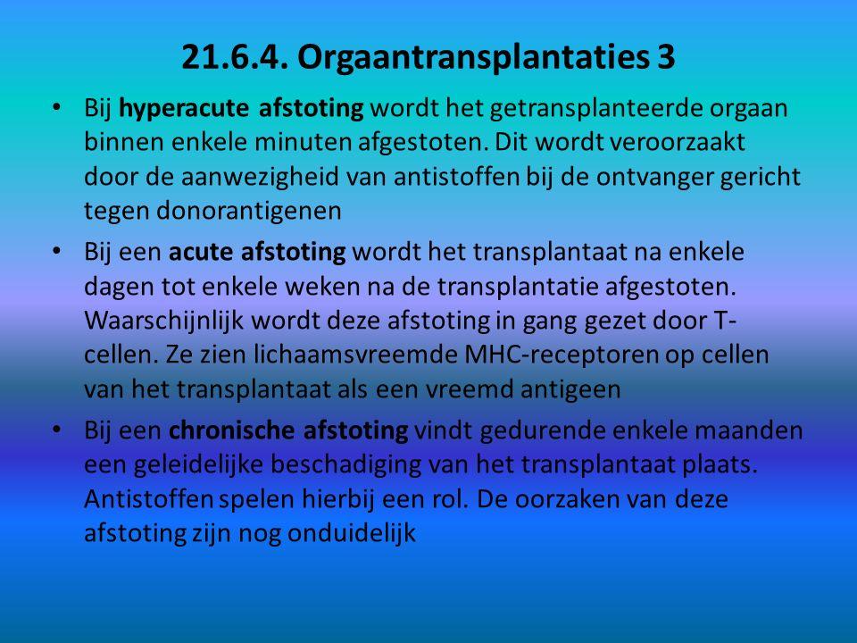 21.6.4. Orgaantransplantaties 3