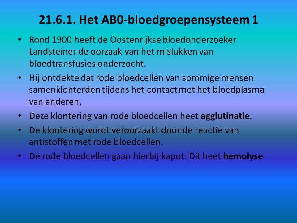 21.6.1. Het AB0-bloedgroepensysteem 1