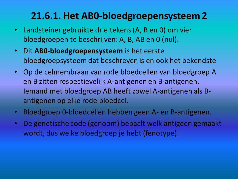 21.6.1. Het AB0-bloedgroepensysteem 2