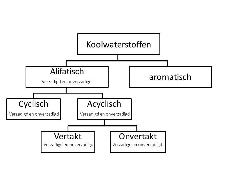 Koolwaterstoffen Alifatisch aromatisch Cyclisch Acyclisch Vertakt