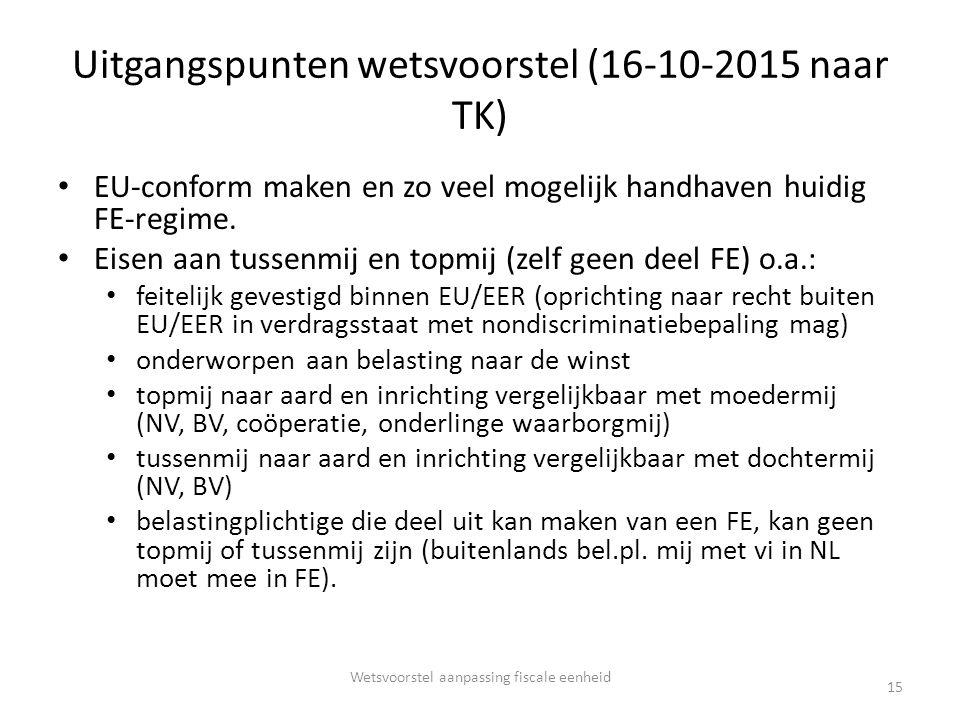 Uitgangspunten wetsvoorstel (16-10-2015 naar TK)