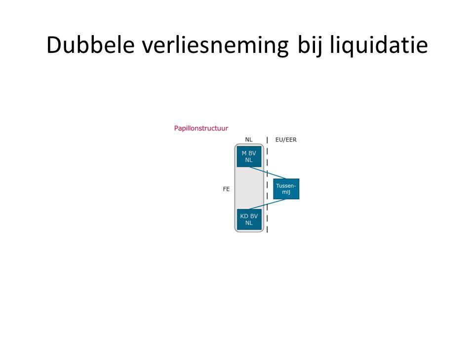 Dubbele verliesneming bij liquidatie