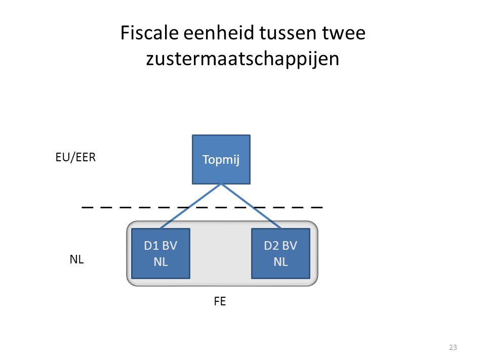 Fiscale eenheid tussen twee zustermaatschappijen