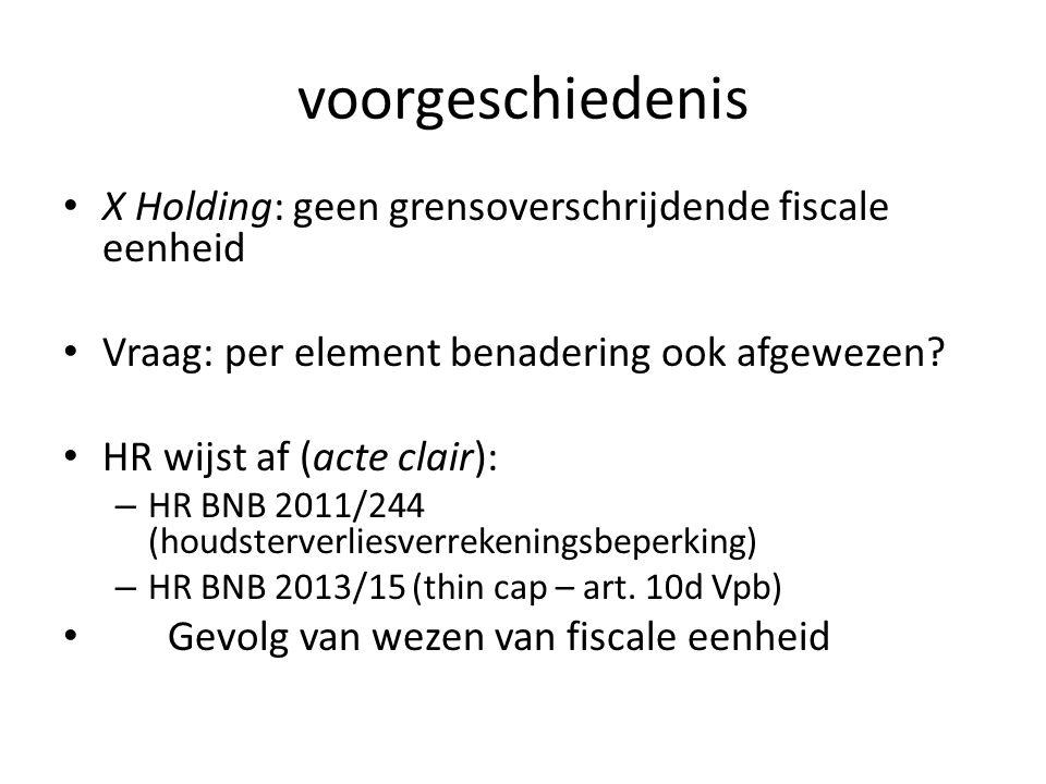 voorgeschiedenis X Holding: geen grensoverschrijdende fiscale eenheid