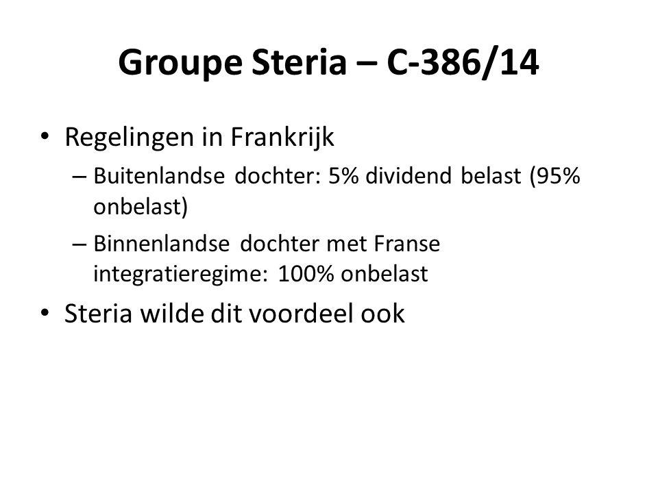 Groupe Steria – C-386/14 Regelingen in Frankrijk