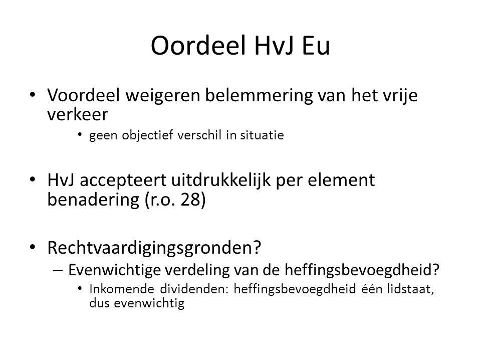 Oordeel HvJ Eu Voordeel weigeren belemmering van het vrije verkeer