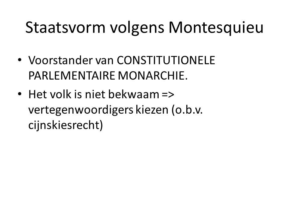 Staatsvorm volgens Montesquieu