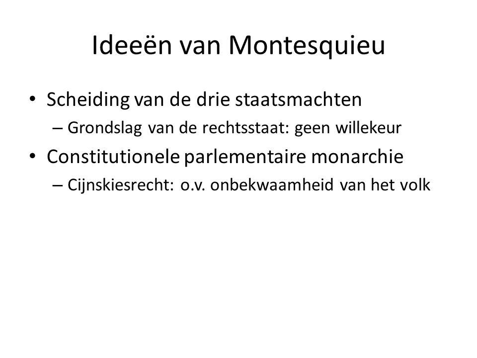 Ideeën van Montesquieu