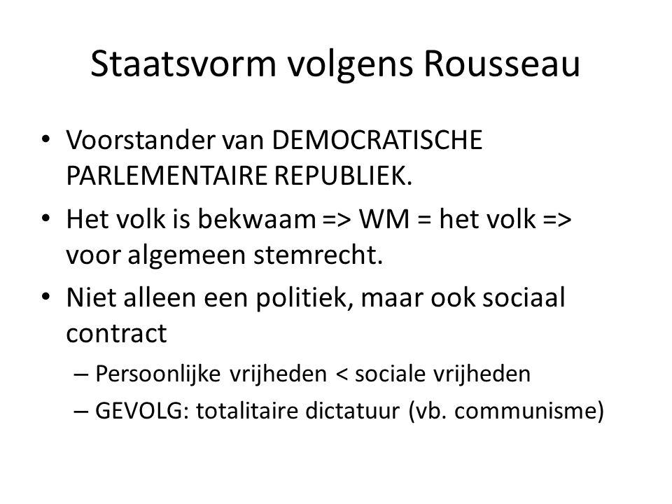 Staatsvorm volgens Rousseau