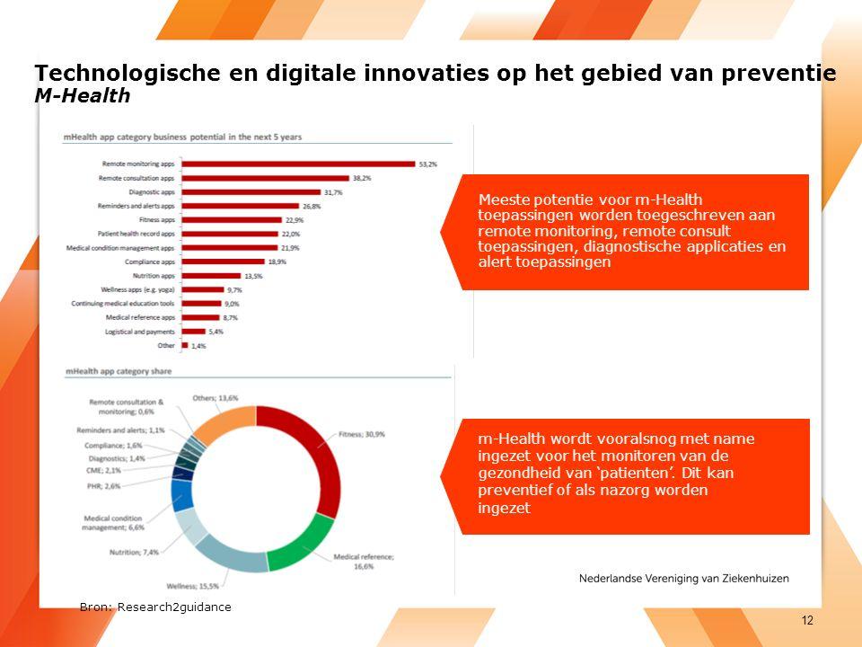 Technologische en digitale innovaties op het gebied van preventie M-Health