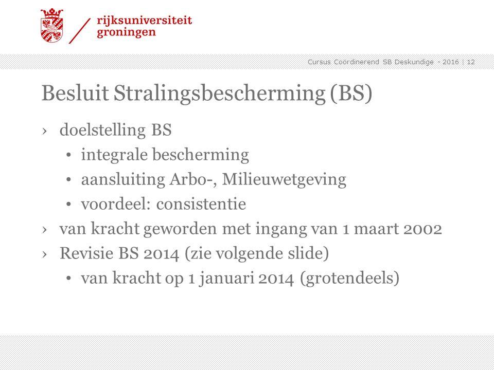 Besluit Stralingsbescherming (BS)