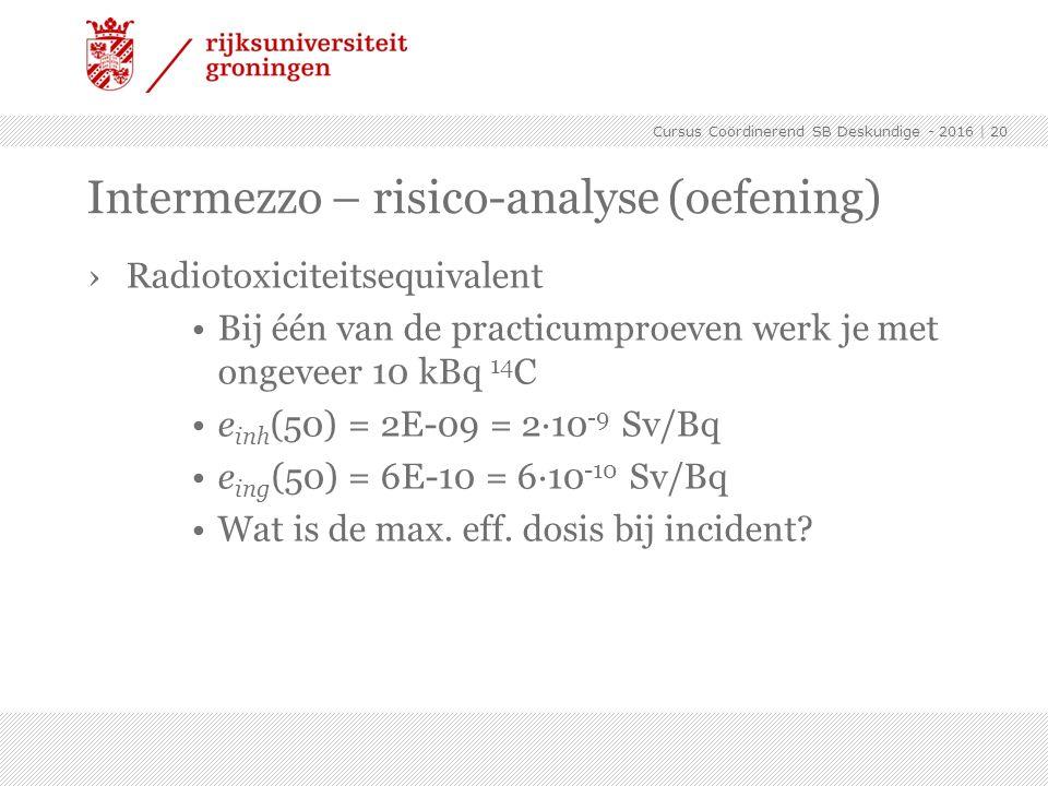 Intermezzo – risico-analyse (oefening)