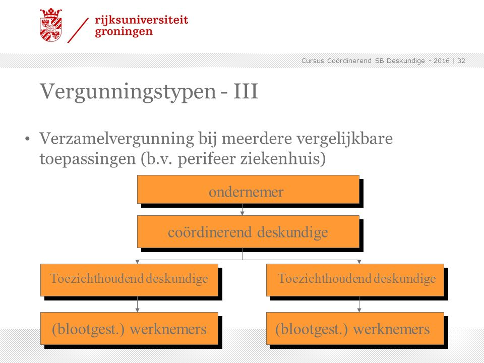 Vergunningstypen - III