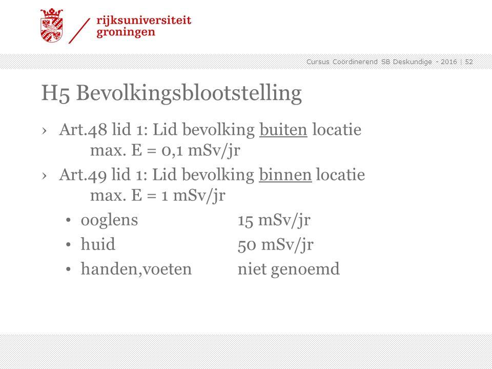 H5 Bevolkingsblootstelling