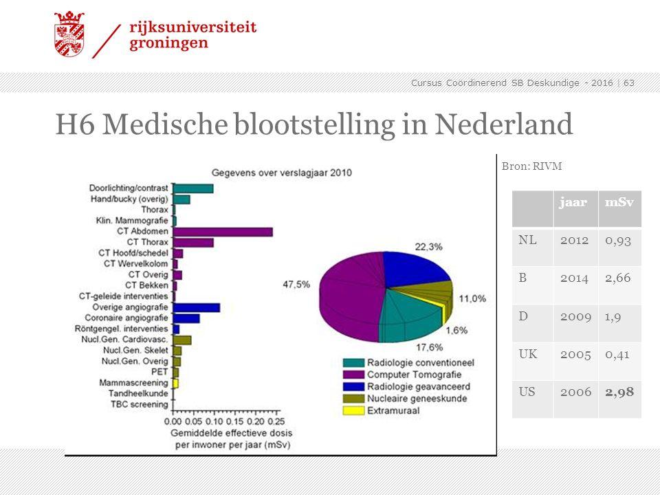 H6 Medische blootstelling in Nederland